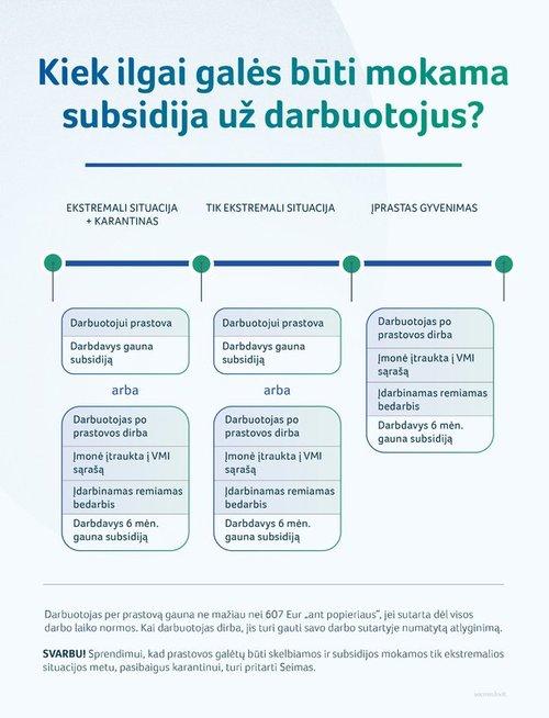 Subsidijos
