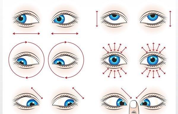 Akių pratimai (nuotr. 123rf.com)