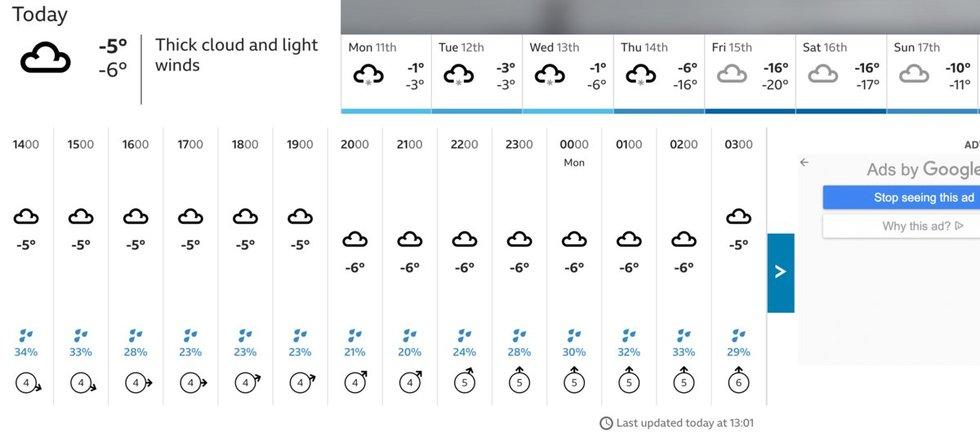 Orų prognozė (BBC Weather stop kadras)
