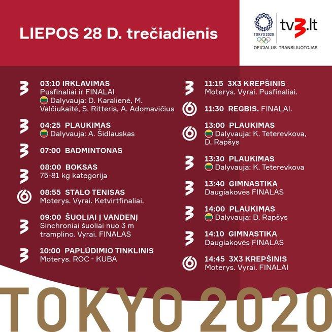 Svarbiausi trečiadienio lietuvių olimpiečių startai: kovas tęsia irkluotojai ir plaukikai.