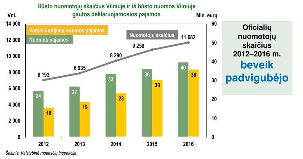 Lietuvos banko informacija