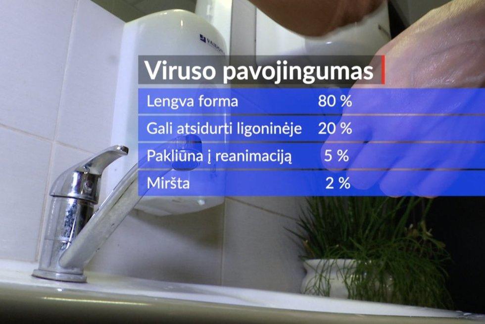 Virusas (nuotr. stop kadras)
